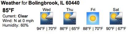 weather 60440