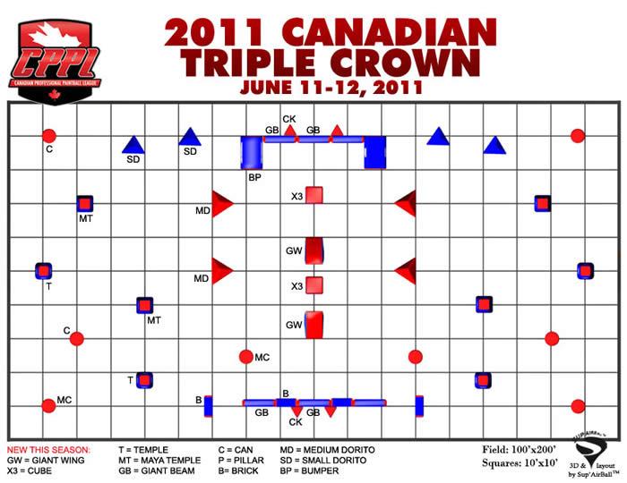 Canadian Triple Crown Field Layout 2011