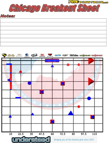 ProPaintball Breakout Sheet